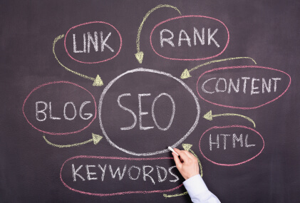 Optimize Your Website For Top Performance In Search Engine Rankings